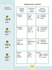 Для учеников 4 класс